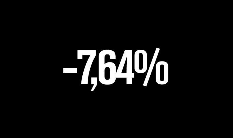 il-cinema-ha-perso-il-764-percento